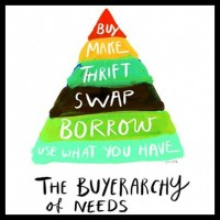 The Buyerarchy